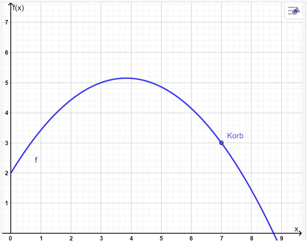 Arbeitsblatt - Die quadratische Funktion - Mathematik ...