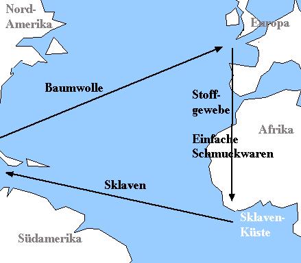Dreieckshandel2