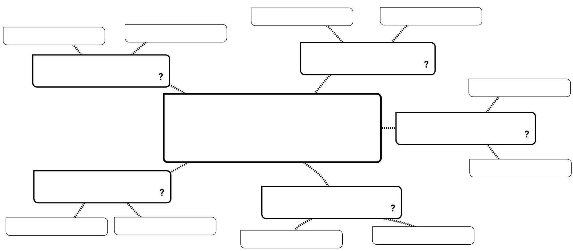 (Ideennetz/Mind-Map/Cluster)