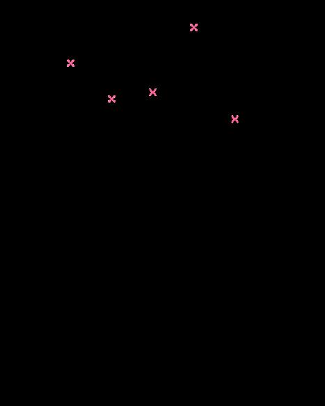 arbeitsblatt gr en messen diagramme chemie mathematik allgemeine hochschulreife. Black Bedroom Furniture Sets. Home Design Ideas