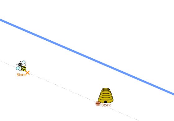 Biene und Stock sind gleich weit vom Fluss entfernt. Wo sollte die Trinkstelle sein? Nutze die Punkte des Stocks und der aktuellen Bienenposition!