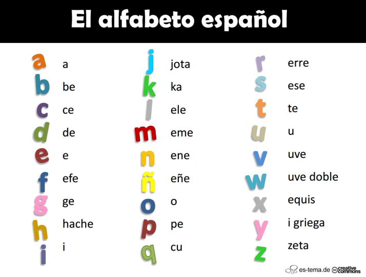 http://es-tema.de/ - el alfabeto