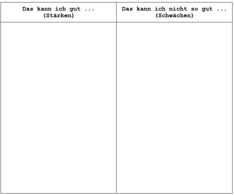 arbeitsblatt strukturierte textwiedergabe selbsteinsch tzung deutsch. Black Bedroom Furniture Sets. Home Design Ideas